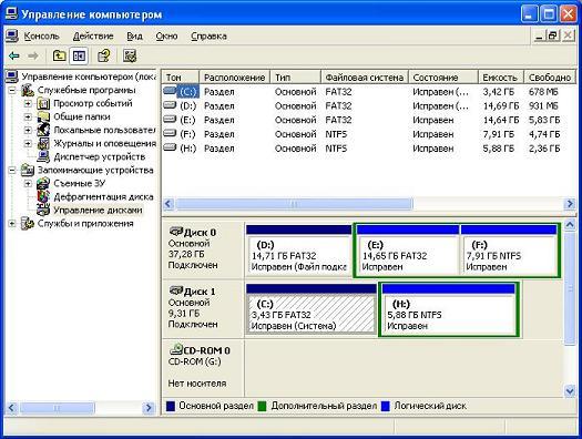 управление дисками windows xp